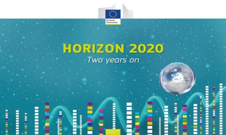 Horizon 2020 - Two years on