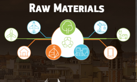 EU Raw Materials Week 2018